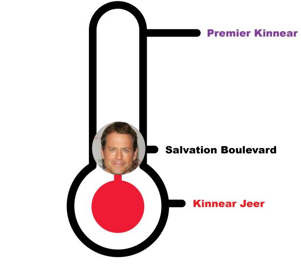 Kinnear Meter SB