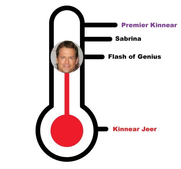 Kinnear Meter
