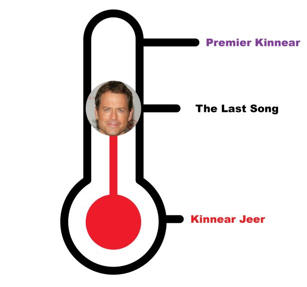 Kinnear Meter LS