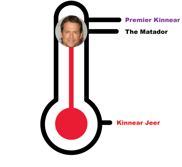 Kinnear Meter MTDR