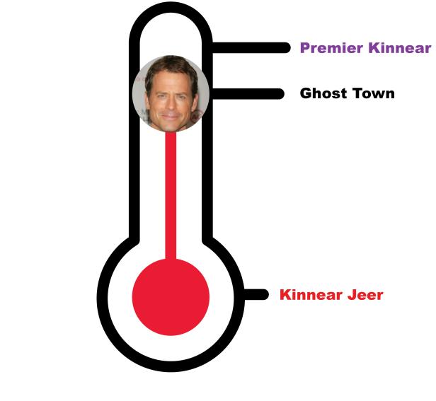 Kinnear Meter GT