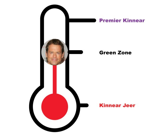 Kinnear Meter GZ