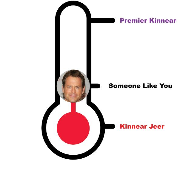 Kinnear Meter SLY